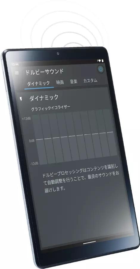 T0875 CAS